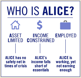 Who is ALICE infographic
