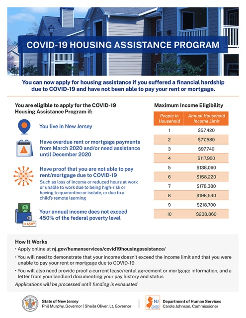 covid housing assistance flyer